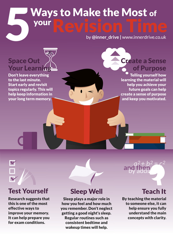a graphic giving tips on how to revise