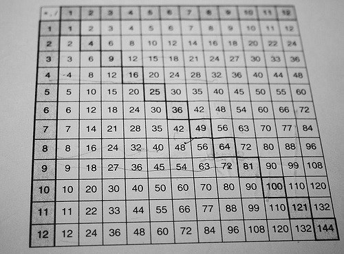 Photo of a numeracy text paper