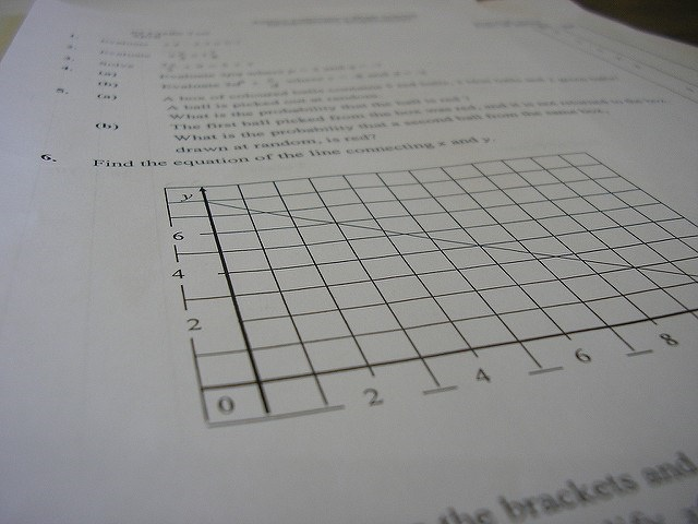Photo of a line graph on paper