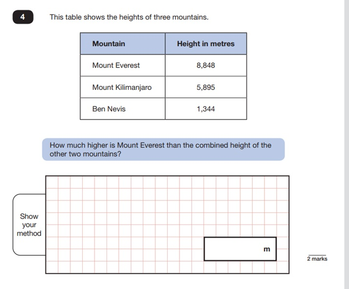 Maths Sample SATs Question