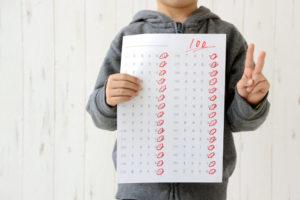 KS2 SATs Scores explained