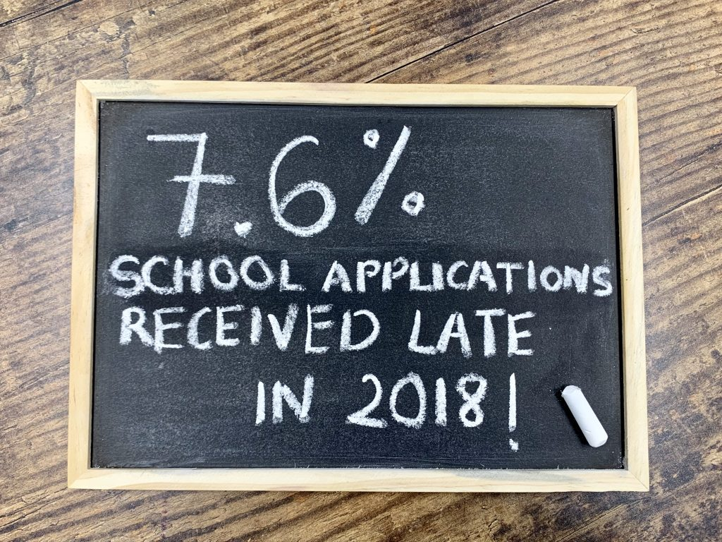 Percentage of primary school applications received late